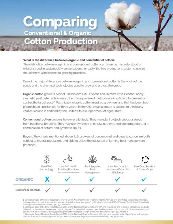 View Comparing Conventional & Organic Cotton Production Document