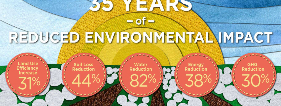 USCTP-infographic_35-YEARS_article